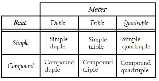Meter Table.png