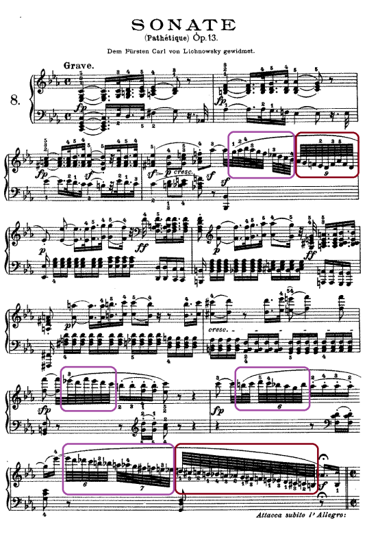 Sonata Pathetique.png